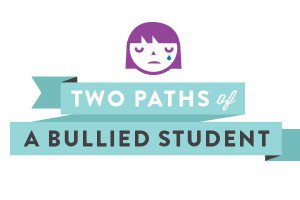 Early intervention can be key in ending bullying.