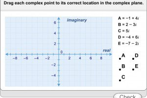 High School Math Graphing Imaginary Numbers