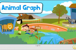 Preschool Math Animal Grpah