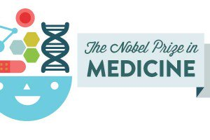 K12-The-Nobel-Prize-In-Medicine_LL