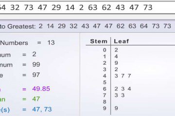 6 8 Math Stem and Leaf