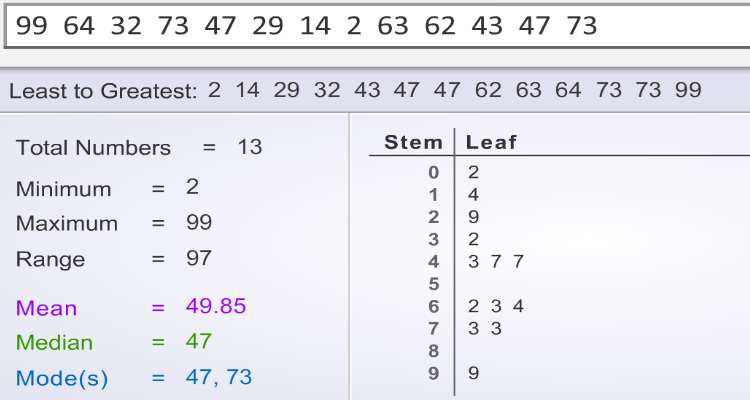 6-8th Grade Math Learning Activity: Stem and Leaf Plot