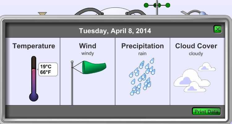 Preschool Science Learning Activity: What's the Weather?