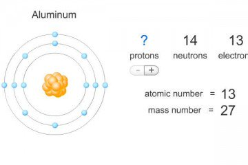 HS Atomic Number Mass Practice