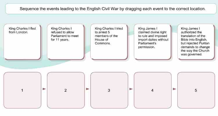 6th-8th Grade History Learning Activity: English Civil War