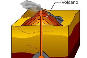Science Igneous rocks