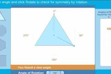 Angles of rotation