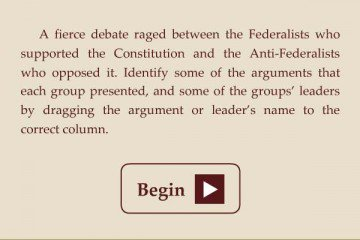 4th-5th Grade Federalist vs. Anti Federalist