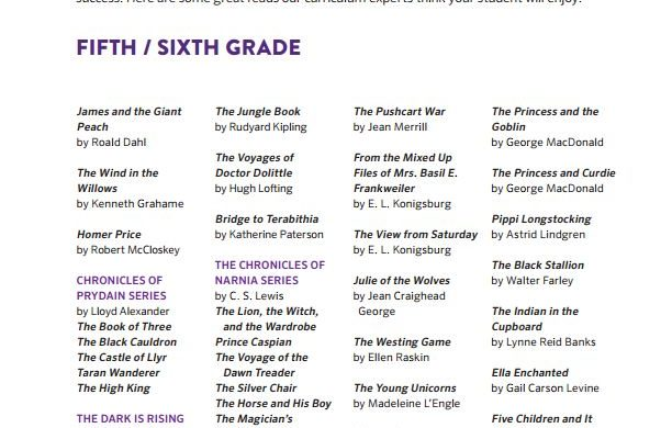 5th 8th Grade Reading List Learning Liftoff