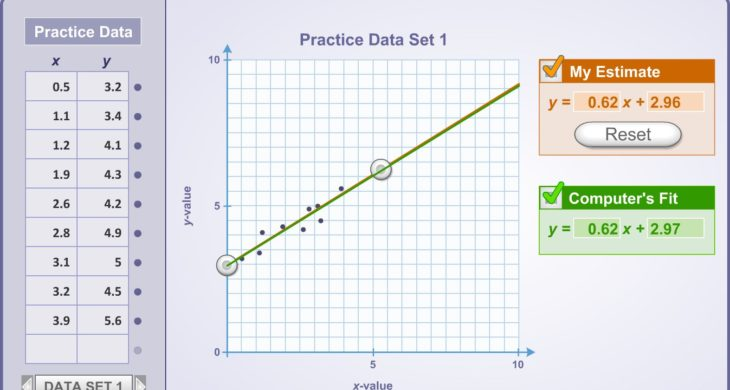 6th 8th Grade Math Learning Activity Best Line Scatter Plots