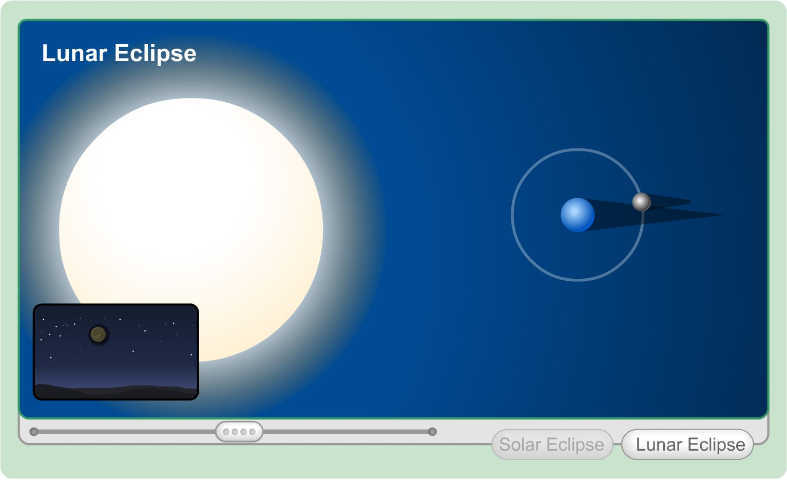3rd grade science learning activity eclipses learning