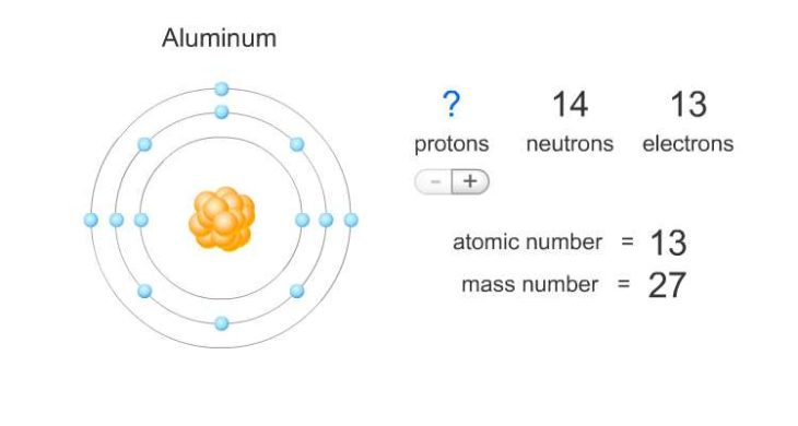 High School Science Learning Activity Mass Number Practice