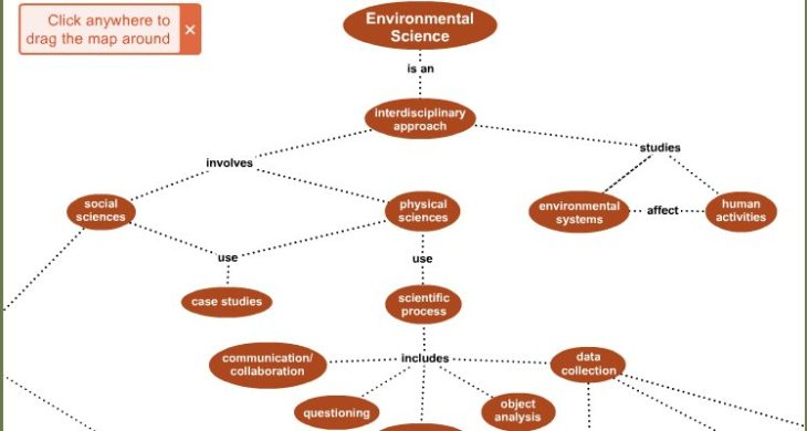 Understand environmental science with this map