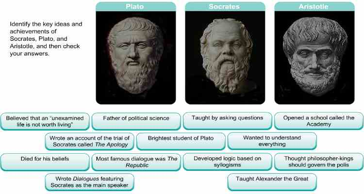 "critical analysis of plato and aristotle Plato and aristotle: an analysis plato was also harshly critical of tyranny, and described it in the republic as, ""not a matter of minor theft and violence."