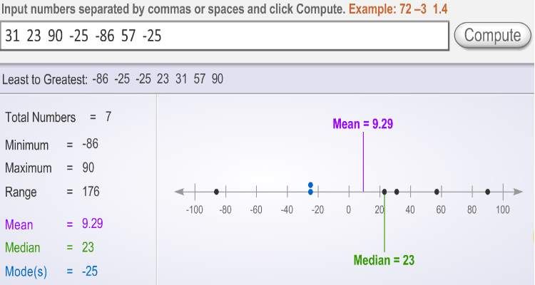 6th-8th Grade Math Learning Activity: Mean, Median, Mode ...