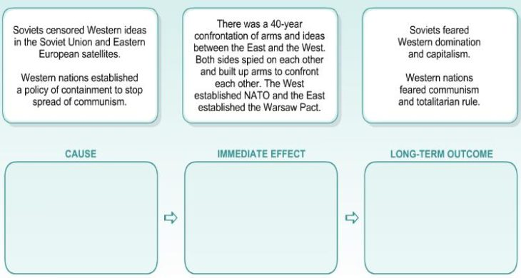 Cold War Cause and Effect