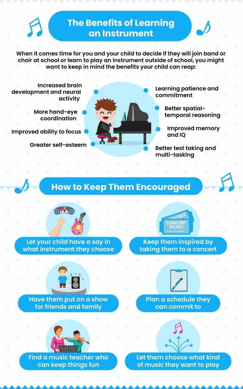 Infographic about benefits of music