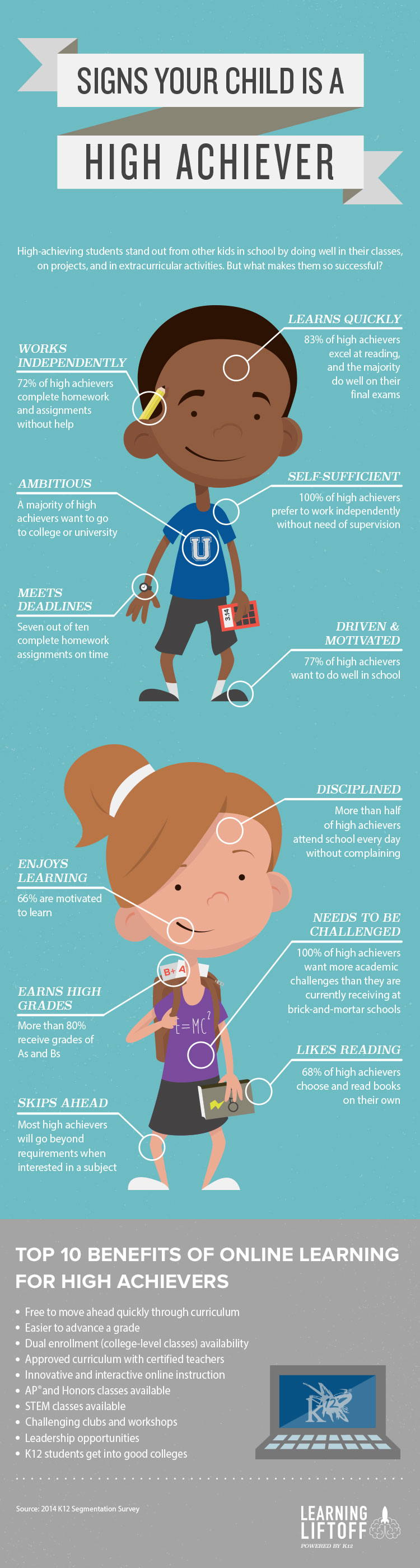 infographic of children with high achieving signs noted
