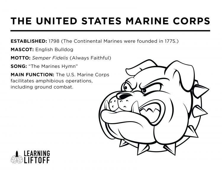 "Every Marine can recite from memory the three stanzas of their official song, ""The Marines Hymn."""